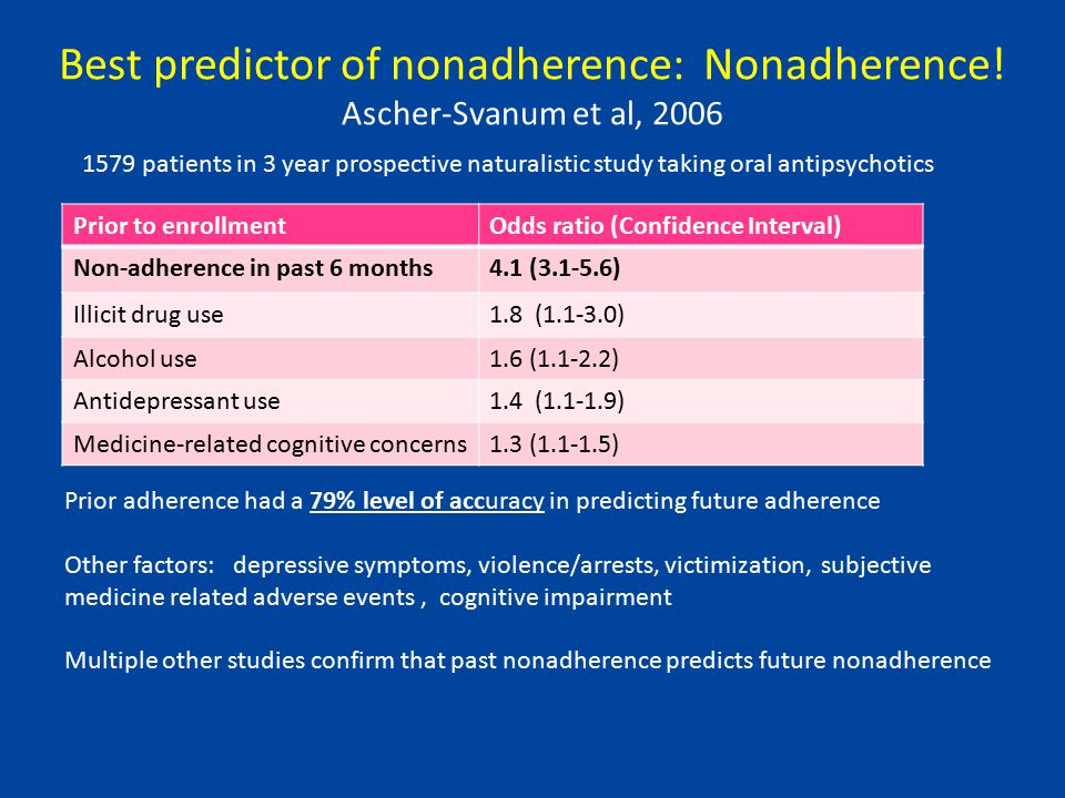 Best predictor of nonadherence: Nonadherence.