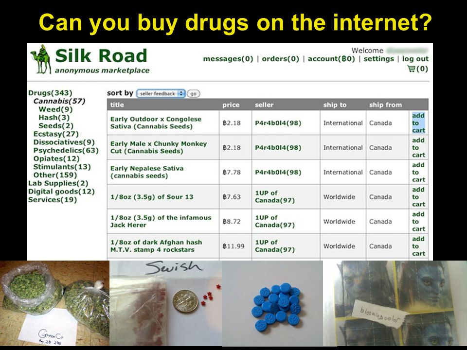 Can you buy drugs on the internet