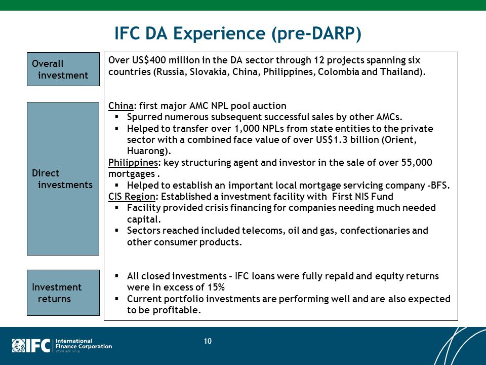 DPE (assigned) Project Summary/Description: The Project consists of co-investments with DPE Partners in DA portfolios primarily in the ECA region.