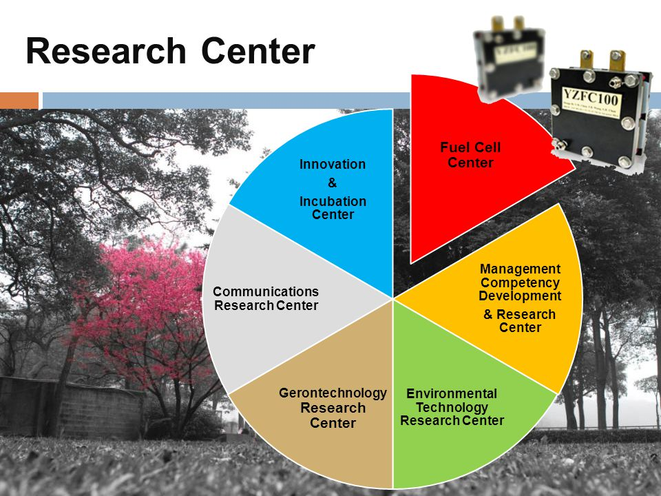 Fuel Cell Center Management Competency Development & Research Center Environmental Technology Research Center Gerontechnology Research Center Communications Research Center Innovation & Incubation Center Research Center