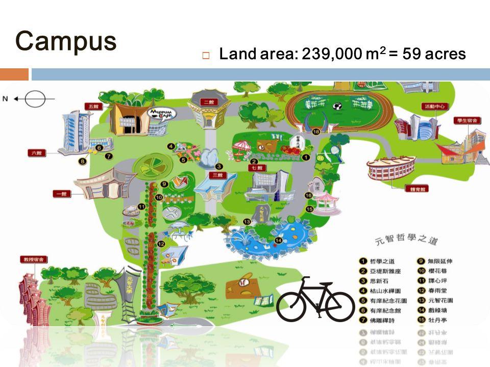 Campus  Land area: 239,000 m 2 = 59 acres