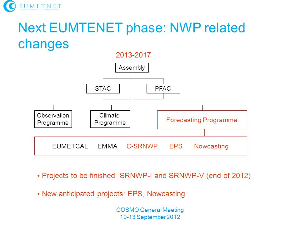 Assembly STACPFAC Observation Programme Climate Programme Forecasting Programme 2013-2017 EUMETCAL EMMA C-SRNWP EPS Nowcasting Projects to be finished: SRNWP-I and SRNWP-V (end of 2012) New anticipated projects: EPS, Nowcasting COSMO General Meeting 10-13 September 2012 Next EUMTENET phase: NWP related changes