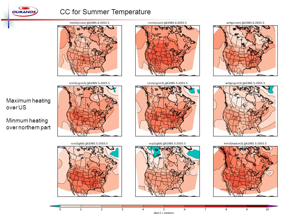 CC for Summer Temperature Maximum heating over US Minmum heating over northern part