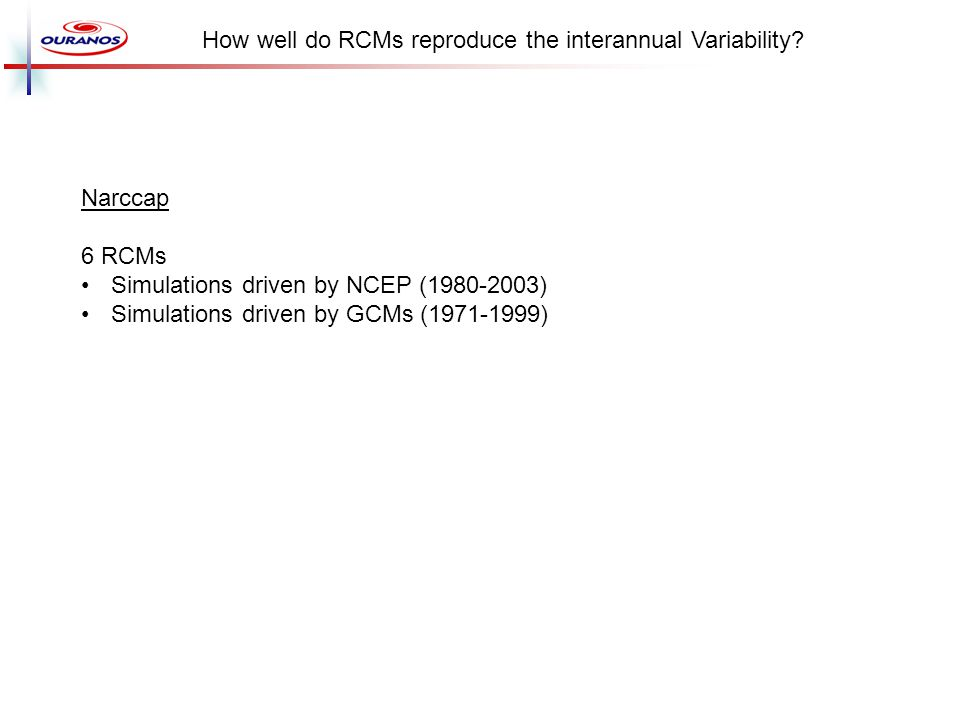 How well do RCMs reproduce the interannual Variability? Narccap 6 RCMs Simulations driven by NCEP (1980-2003) Simulations driven by GCMs (1971-1999)
