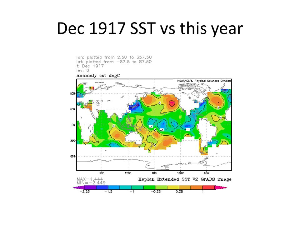 Dec 1917 SST vs this year