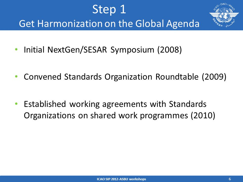 6 Step 1 Get Harmonization on the Global Agenda Initial NextGen/SESAR Symposium (2008) Convened Standards Organization Roundtable (2009) Established w