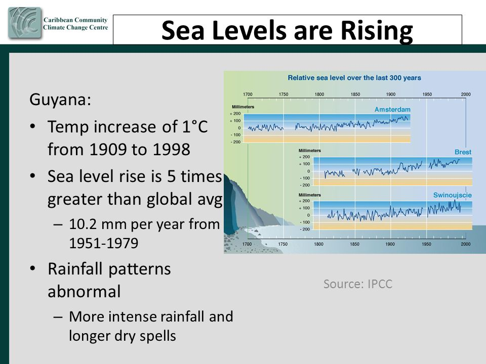 Sea Levels are Rising Guyana: Temp increase of 1°C from 1909 to 1998 Sea level rise is 5 times greater than global avg.