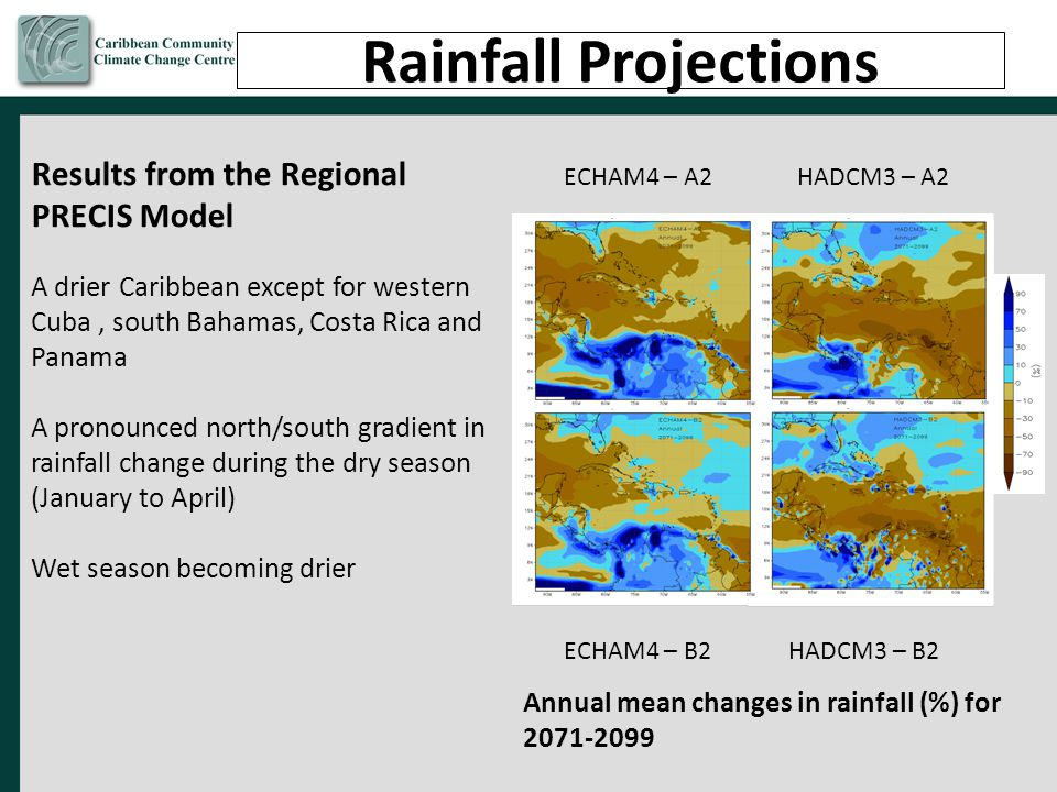 Rainfall Projections Results from the Regional PRECIS Model A drier Caribbean except for western Cuba, south Bahamas, Costa Rica and Panama A pronounced north/south gradient in rainfall change during the dry season (January to April) Wet season becoming drier ECHAM4 – A2HADCM3 – A2 ECHAM4 – B2HADCM3 – B2 Annual mean changes in rainfall (%) for 2071-2099