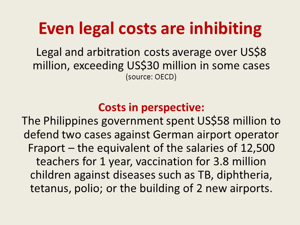 Even legal costs are inhibiting Legal and arbitration costs average over US$8 million, exceeding US$30 million in some cases (source: OECD) Costs in perspective: The Philippines government spent US$58 million to defend two cases against German airport operator Fraport – the equivalent of the salaries of 12,500 teachers for 1 year, vaccination for 3.8 million children against diseases such as TB, diphtheria, tetanus, polio; or the building of 2 new airports.