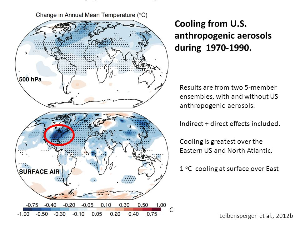C Leibensperger et al., 2012b Cooling from U.S. anthropogenic aerosols during 1970-1990.