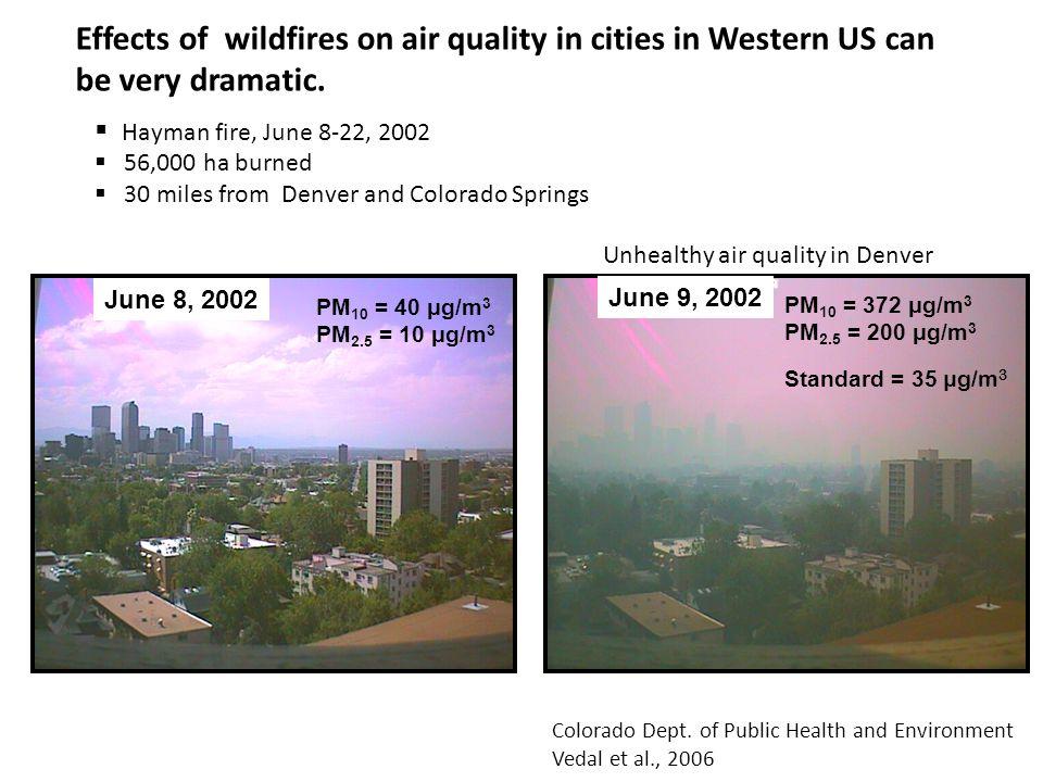  Hayman fire, June 8-22, 2002  56,000 ha burned  30 miles from Denver and Colorado Springs Colorado Dept.