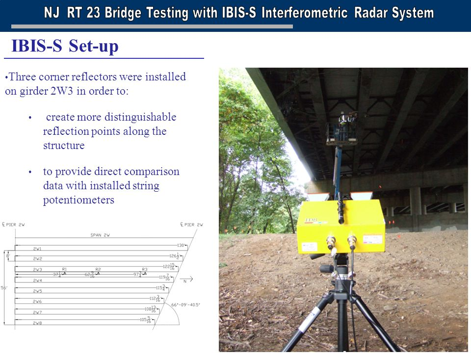 BRIDGE ENGINEERING ASSOCIATION 2005 NEW YORK CITY BRIDGE CONFERENCE SEPTEMBER 12-13, 2005 IBIS-S Set-up Three corner reflectors were installed on girder 2W3 in order to: create more distinguishable reflection points along the structure to provide direct comparison data with installed string potentiometers
