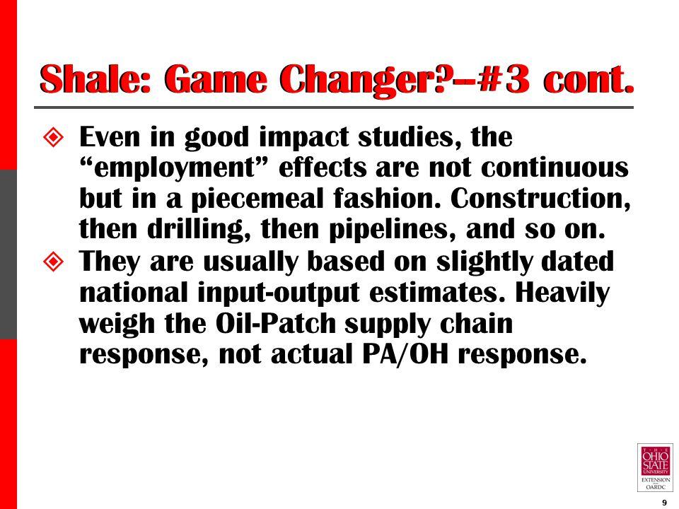 Source: U.S. Bureau of Economic Analysis, REIS Data, Downloaded Oct. 7, 2011. www.bea.gov 50
