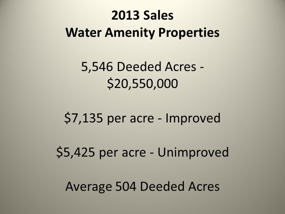 2013 Sales Water Amenity Properties 5,546 Deeded Acres - $20,550,000 $7,135 per acre - Improved $5,425 per acre - Unimproved Average 504 Deeded Acres