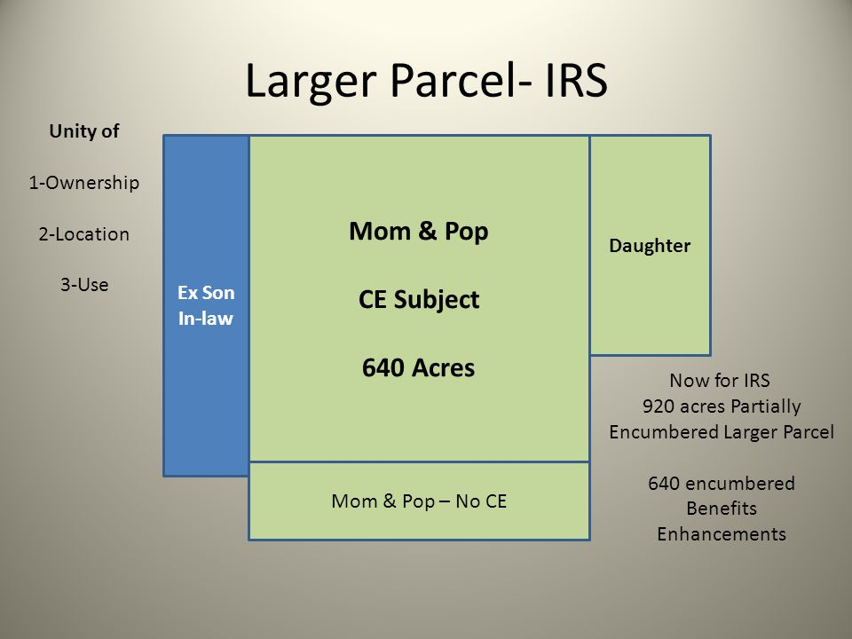 Larger Parcel- IRS Daughter Mom & Pop CE Subject 640 Acres Ex Son In-law Unity of 1-Ownership 2-Location 3-Use Mom & Pop – No CE Now for IRS 920 acres Partially Encumbered Larger Parcel 640 encumbered Benefits Enhancements