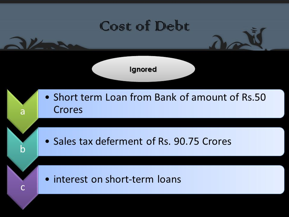 Cost of Debt IgnoredIgnored a Short term Loan from Bank of amount of Rs.50 Crores b Sales tax deferment of Rs.