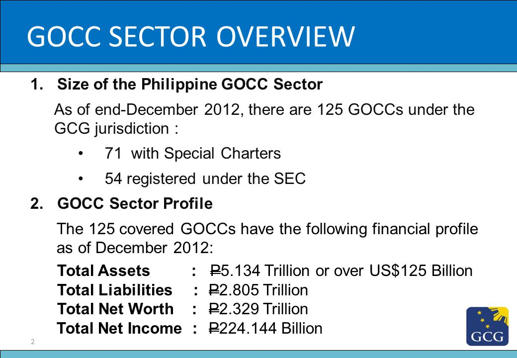 2 Slide Title 1.Size of the Philippine GOCC Sector As of end-December 2012, there are 125 GOCCs under the GCG jurisdiction : 71 with Special Charters