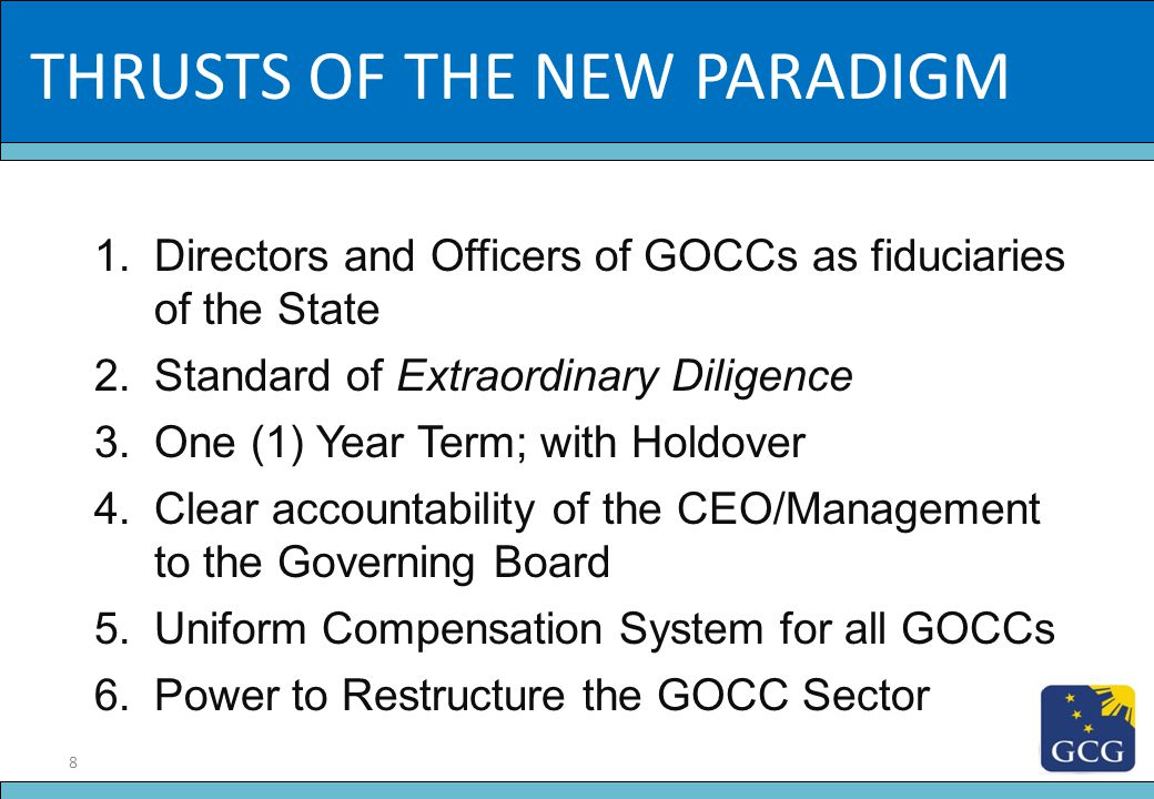 19 Slide Title SHORTLISTING An Appointive Director shall be appointed by the President of the Philippines from a shortlist prepared by the GCG.