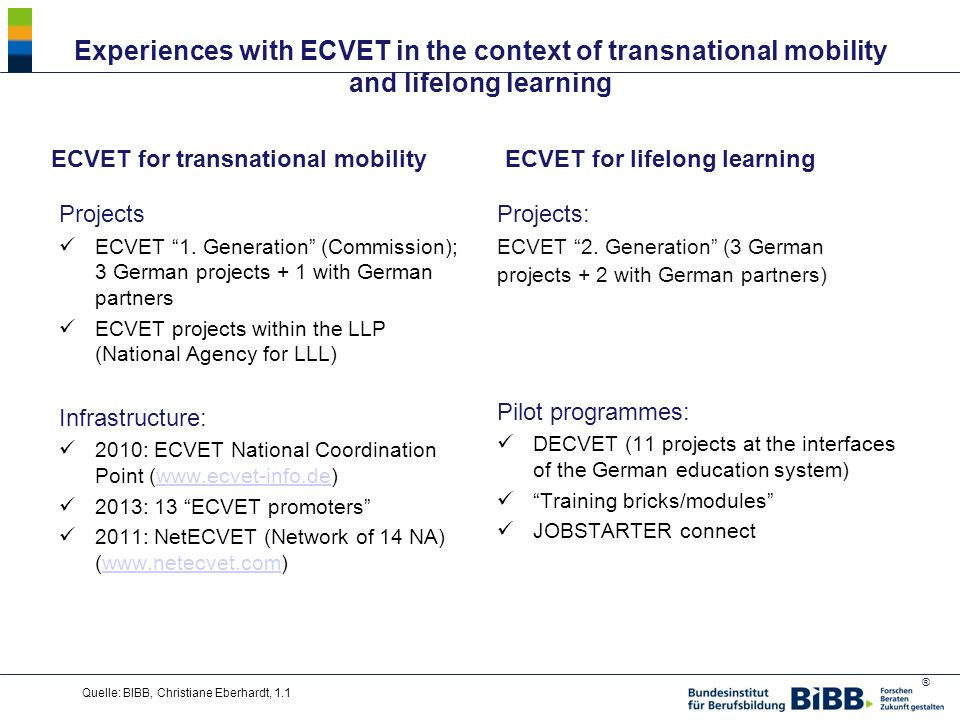 ® Experiences with ECVET in the context of transnational mobility and lifelong learning ECVET for transnational mobility Projects ECVET 1.