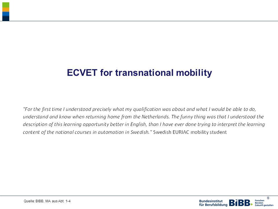 ® ECVET for transnational mobility Quelle: BIBB, MA aus Abt. 1-4