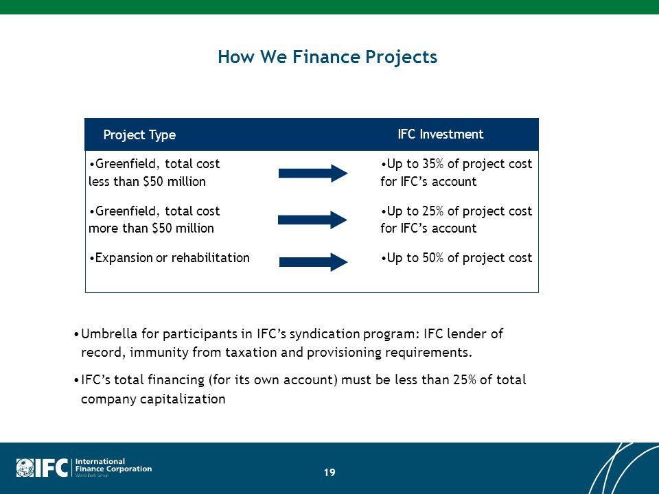 How We Finance Projects Umbrella for participants in IFC's syndication program: IFC lender of record, immunity from taxation and provisioning requirem