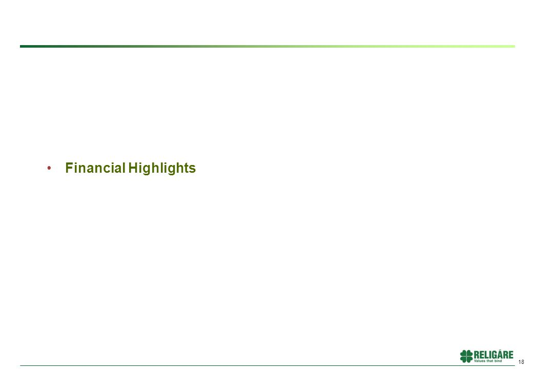 Financial Highlights 18