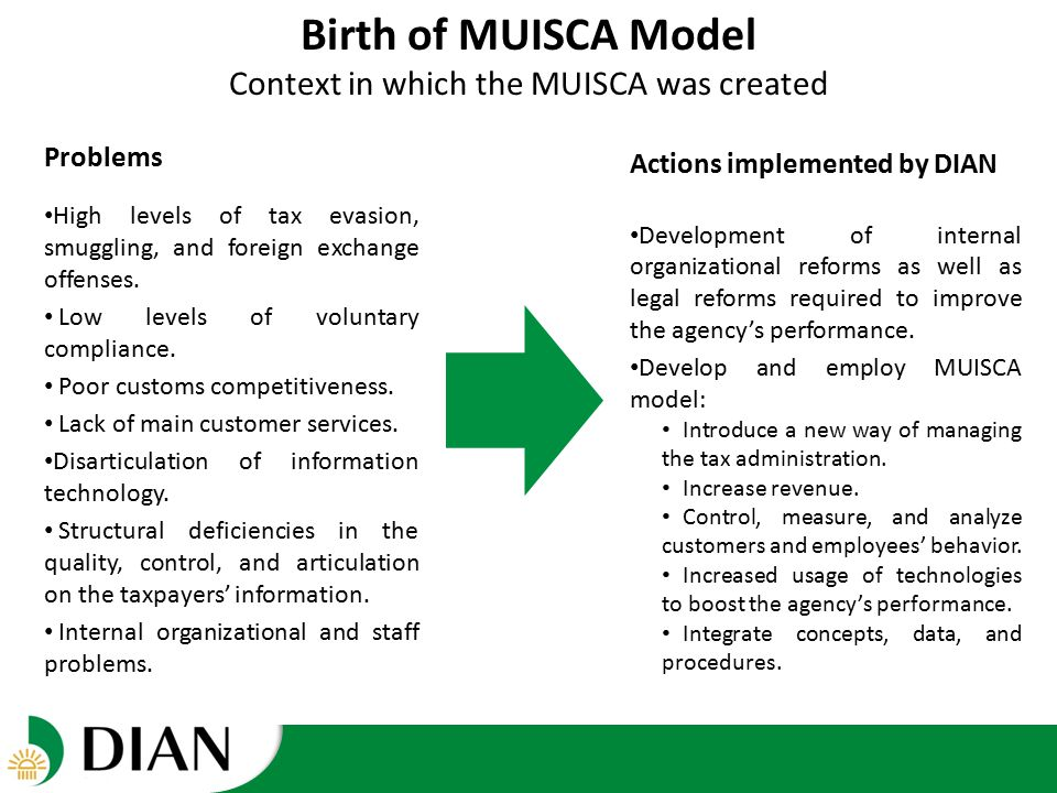 Implementation of MUISCA Model New customer services and modernization New customer services New customer service centers and call centers E-mail assistance Web information on preparing tax returns Modernization of information processes and systems Creation of RUT (Taxpayer's single identification number) Introduction of electronic tax returns, electronic tax payments, electronic tax receipts, and digital signature.