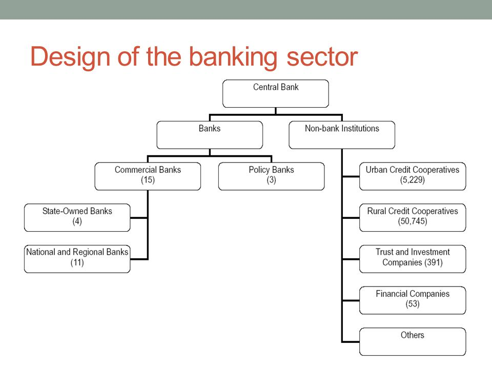 Design of the banking sector