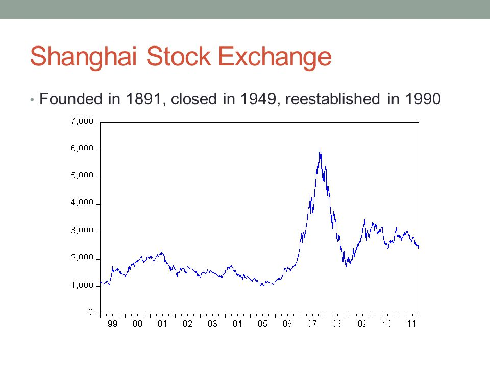 Shanghai Stock Exchange Founded in 1891, closed in 1949, reestablished in 1990