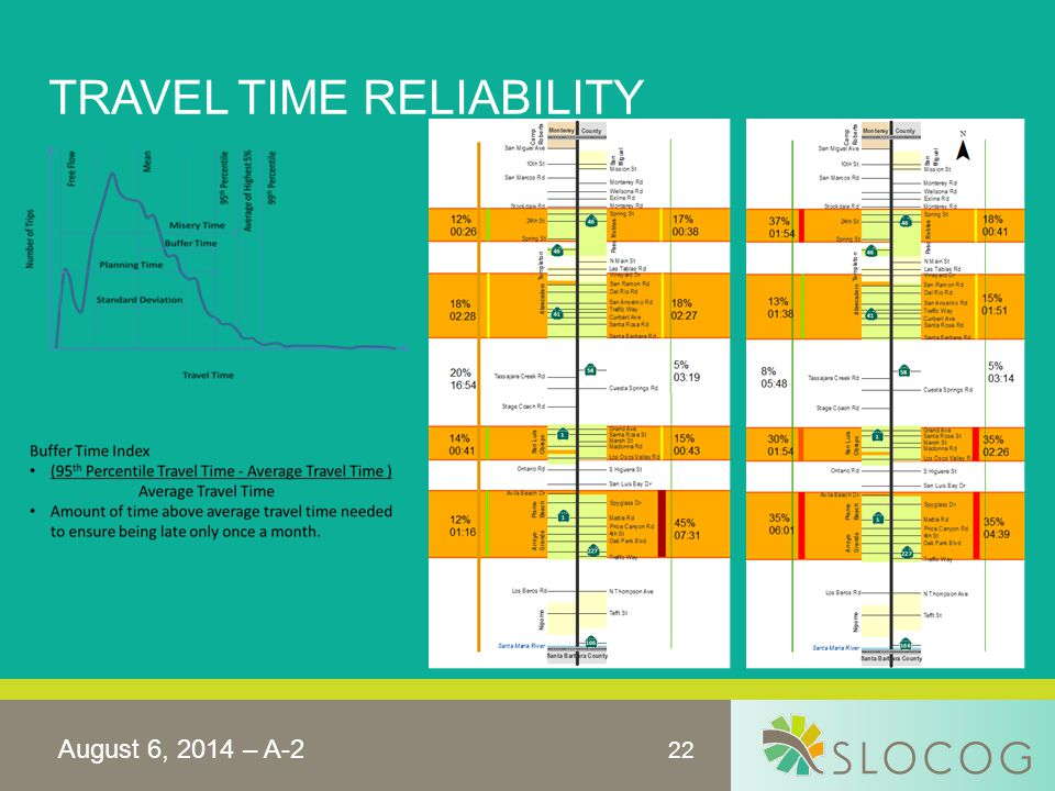 22 TRAVEL TIME RELIABILITY August 6, 2014 – A-2
