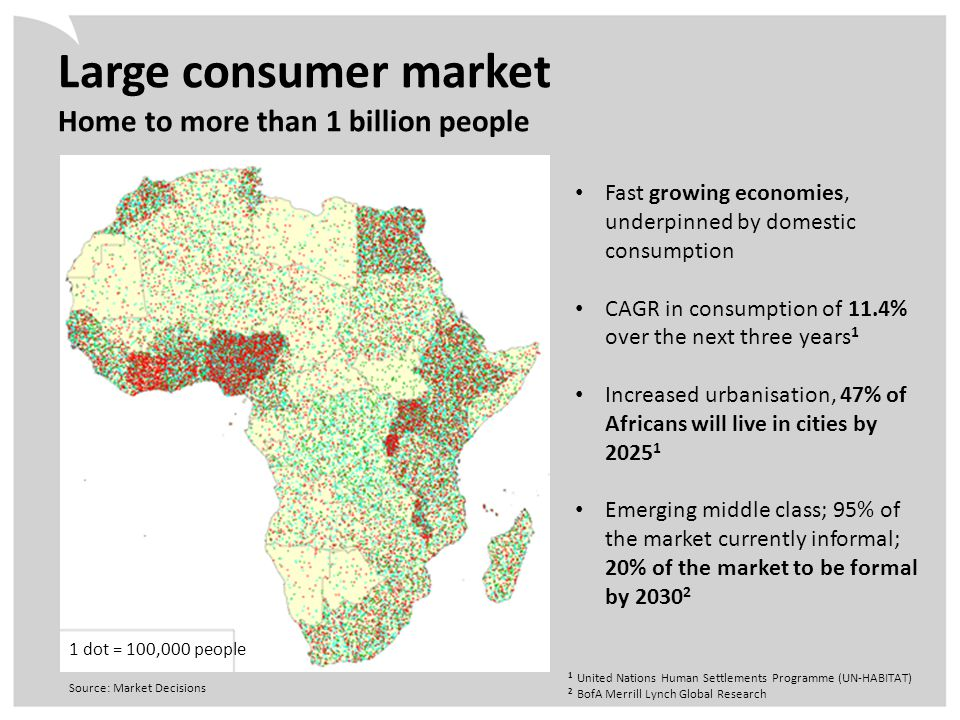 Large consumer market Home to more than 1 billion people 1 dot = 100,000 people Source: Market Decisions Fast growing economies, underpinned by domestic consumption CAGR in consumption of 11.4% over the next three years 1 Increased urbanisation, 47% of Africans will live in cities by 2025 1 Emerging middle class; 95% of the market currently informal; 20% of the market to be formal by 2030 2 1 United Nations Human Settlements Programme (UN-HABITAT) 2 BofA Merrill Lynch Global Research