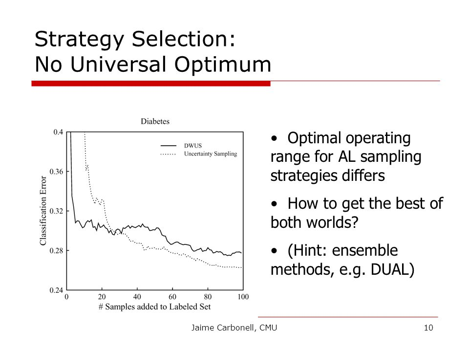 10 Strategy Selection: No Universal Optimum Optimal operating range for AL sampling strategies differs How to get the best of both worlds.