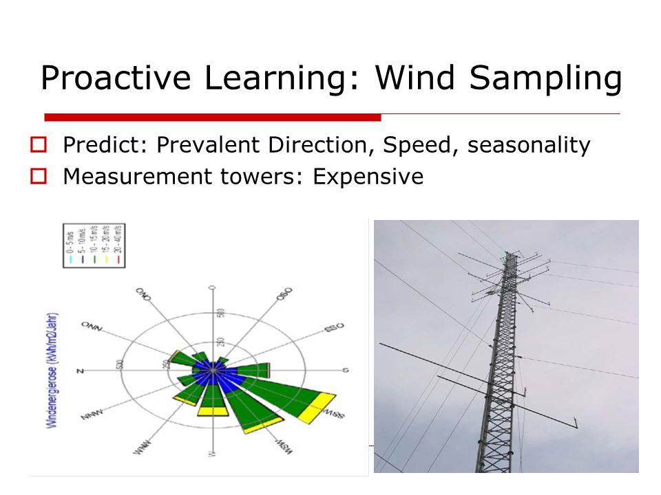 Proactive Learning: Wind Sampling  Predict: Prevalent Direction, Speed, seasonality  Measurement towers: Expensive