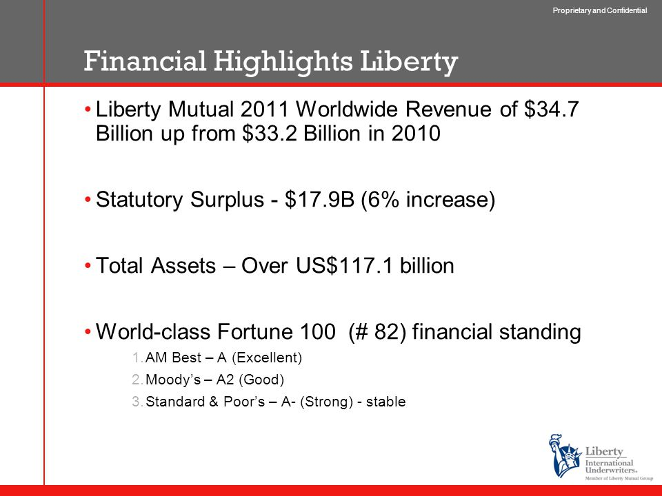 Proprietary and Confidential Financial Highlights Liberty Liberty Mutual 2011 Worldwide Revenue of $34.7 Billion up from $33.2 Billion in 2010 Statutory Surplus - $17.9B (6% increase) Total Assets – Over US$117.1 billion World-class Fortune 100 (# 82) financial standing 1.AM Best – A (Excellent) 2.Moody's – A2 (Good) 3.Standard & Poor's – A- (Strong) - stable