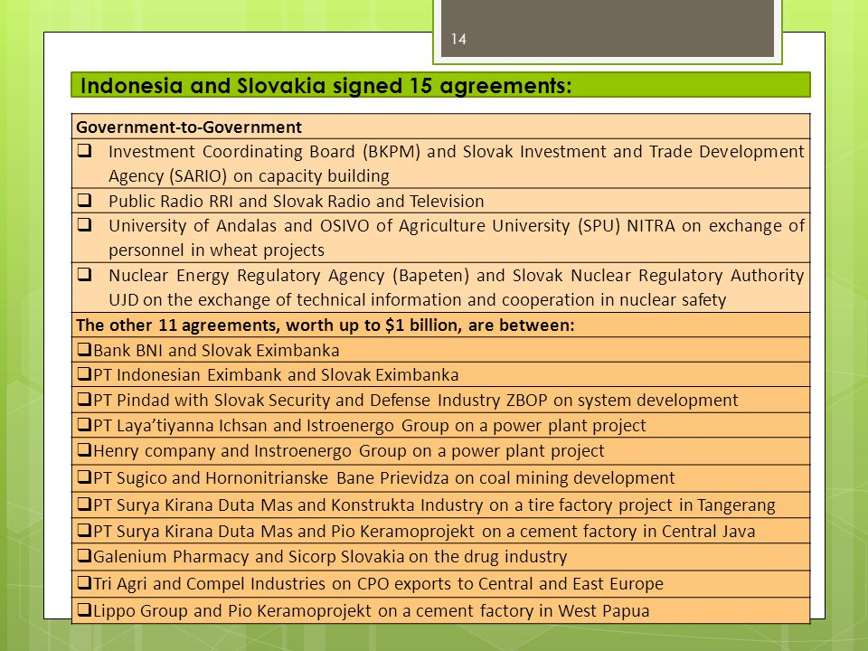 Government-to-Government  Investment Coordinating Board (BKPM) and Slovak Investment and Trade Development Agency (SARIO) on capacity building  Publ