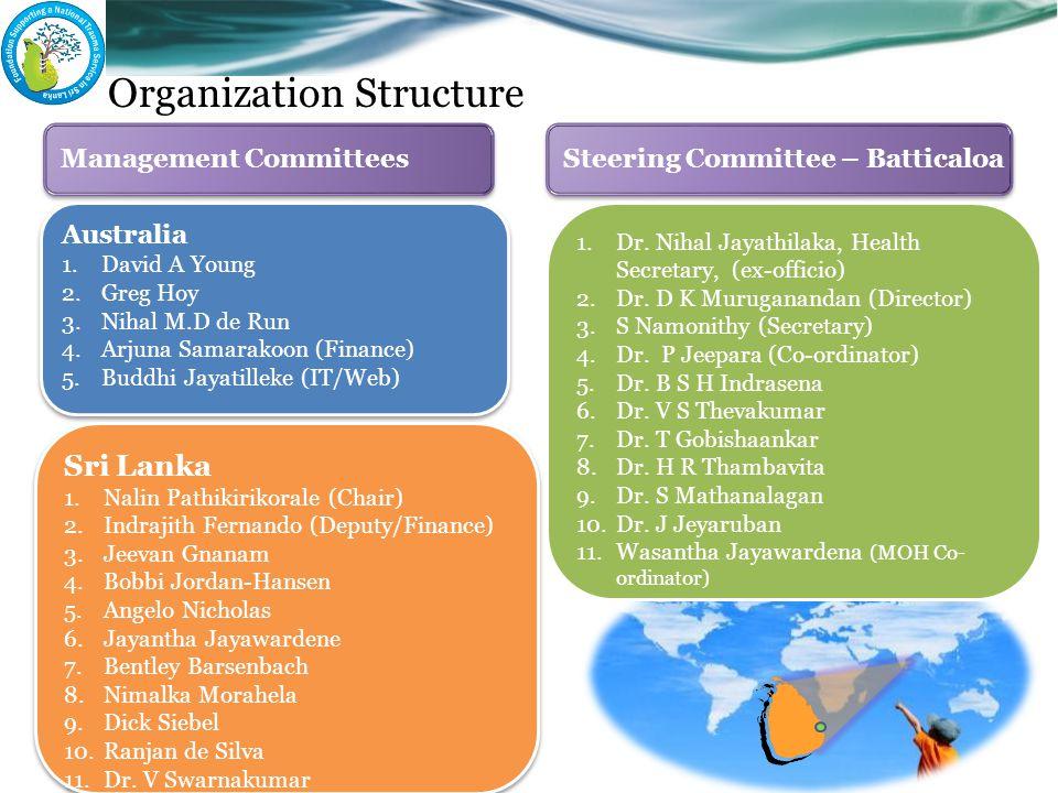 Organization Structure Management Committees Australia 1.David A Young 2.Greg Hoy 3.Nihal M.D de Run 4.Arjuna Samarakoon (Finance) 5.Buddhi Jayatilleke (IT/Web) Australia 1.David A Young 2.Greg Hoy 3.Nihal M.D de Run 4.Arjuna Samarakoon (Finance) 5.Buddhi Jayatilleke (IT/Web) Sri Lanka 1.Nalin Pathikirikorale (Chair) 2.Indrajith Fernando (Deputy/Finance) 3.Jeevan Gnanam 4.Bobbi Jordan-Hansen 5.Angelo Nicholas 6.Jayantha Jayawardene 7.Bentley Barsenbach 8.Nimalka Morahela 9.Dick Siebel 10.Ranjan de Silva 11.Dr.