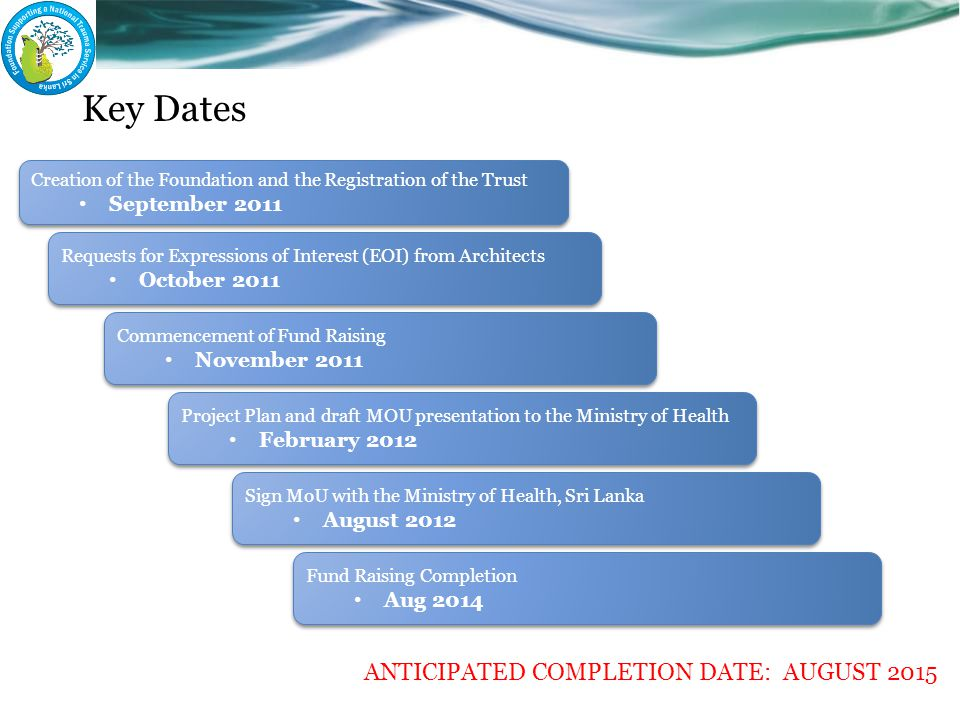 Key Dates Creation of the Foundation and the Registration of the Trust September 2011 Creation of the Foundation and the Registration of the Trust Sep