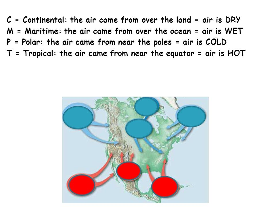 C = Continental: the air came from over the land = air is DRY M = Maritime: the air came from over the ocean = air is WET P = Polar: the air came from near the poles = air is COLD T = Tropical: the air came from near the equator = air is HOT