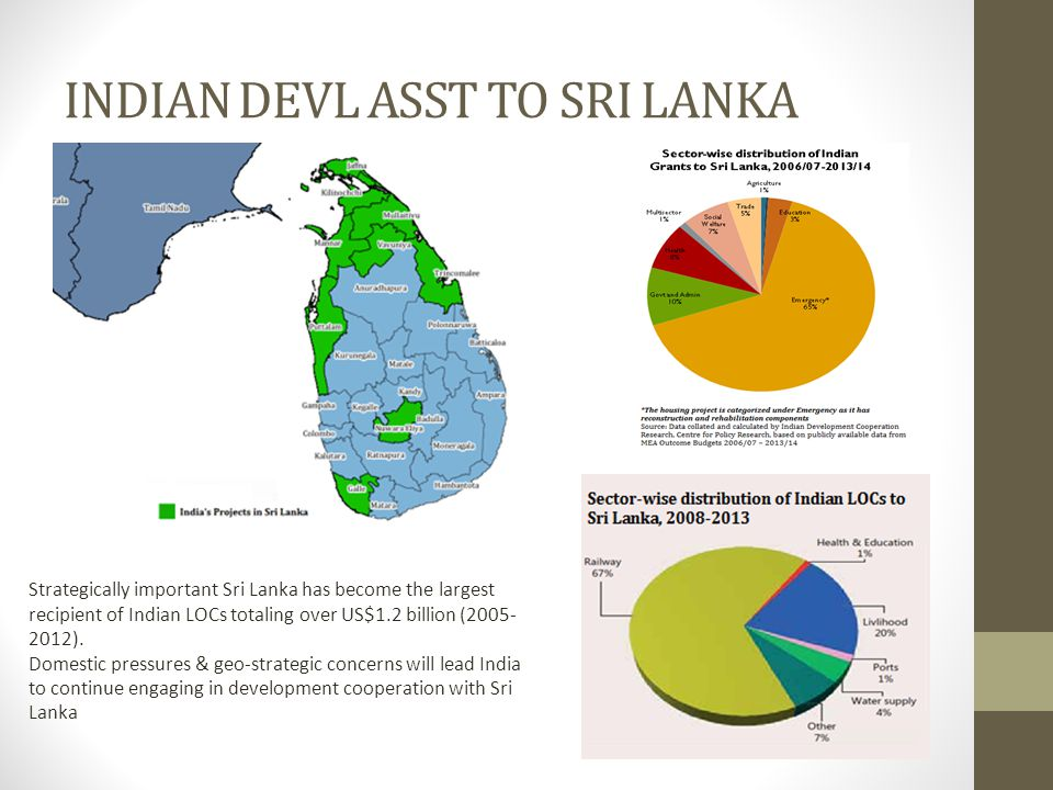 INDIAN DEVL ASST TO SRI LANKA Strategically important Sri Lanka has become the largest recipient of Indian LOCs totaling over US$1.2 billion (2005- 2012).