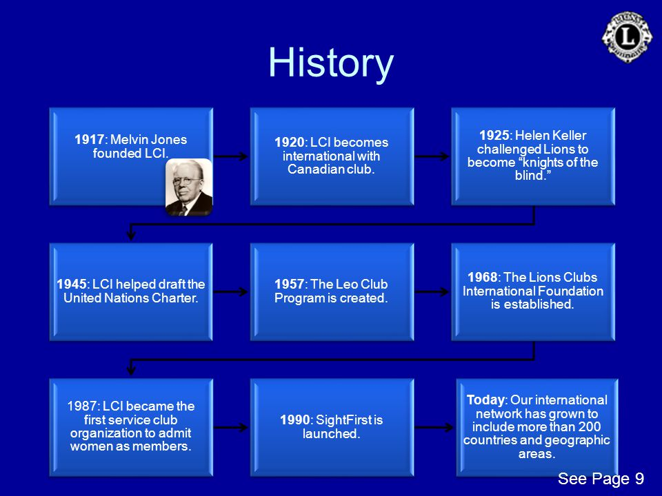 """History 1917: Melvin Jones founded LCI. 1920: LCI becomes international with Canadian club. 1925: Helen Keller challenged Lions to become """"knights of"""