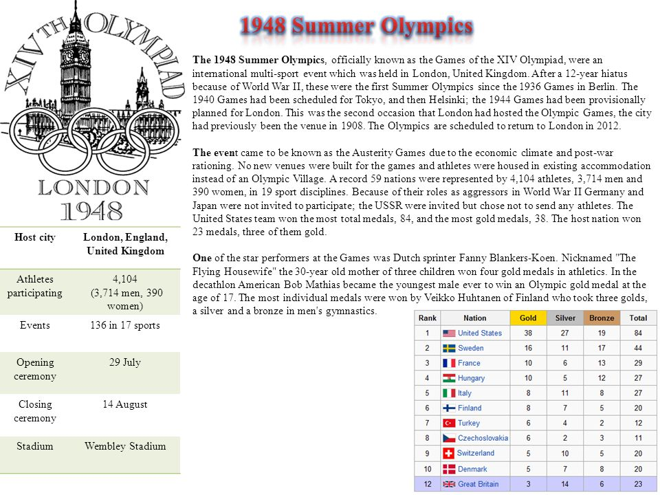 The 1948 Summer Olympics, officially known as the Games of the XIV Olympiad, were an international multi-sport event which was held in London, United
