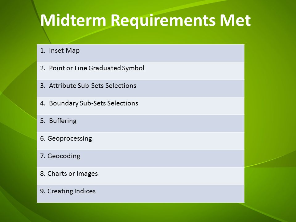Midterm Requirements Met 1. Inset Map 2. Point or Line Graduated Symbol 3.