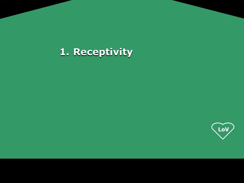 1.Receptivity