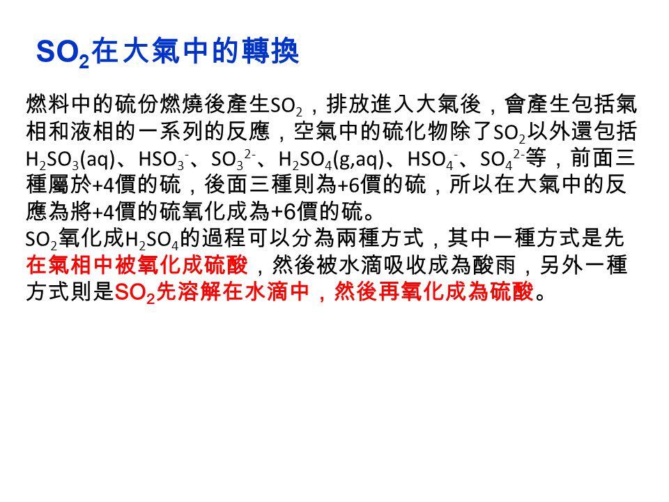 燃料中的硫份燃燒後產生 SO 2 ,排放進入大氣後,會產生包括氣 相和液相的一系列的反應,空氣中的硫化物除了 SO 2 以外還包括 H 2 SO 3 (aq) 、 HSO 3 - 、 SO 3 2- 、 H 2 SO 4 (g,aq) 、 HSO 4 - 、 SO 4 2- 等,前面三 種屬於 +4 價的硫,後面三種則為 +6 價的硫,所以在大氣中的反 應為將 +4 價的硫氧化成為 +6 價的硫。 SO 2 氧化成 H 2 SO 4 的過程可以分為兩種方式,其中一種方式是先 在氣相中被氧化成硫酸,然後被水滴吸收成為酸雨,另外一種 方式則是 SO 2 先溶解在水滴中,然後再氧化成為硫酸。 SO 2 在大氣中的轉換