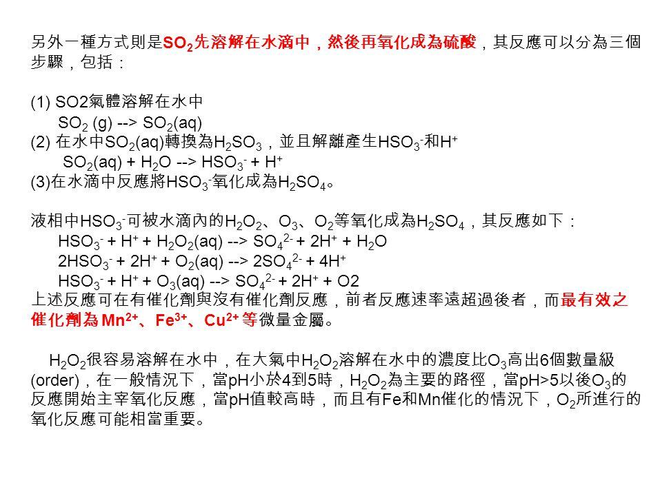 另外一種方式則是 SO 2 先溶解在水滴中,然後再氧化成為硫酸,其反應可以分為三個 步驟,包括: (1) SO2 氣體溶解在水中 SO 2 (g) --> SO 2 (aq) (2) 在水中 SO 2 (aq) 轉換為 H 2 SO 3 ,並且解離產生 HSO 3 - 和 H + SO 2 (aq) + H 2 O --> HSO 3 - + H + (3) 在水滴中反應將 HSO 3 - 氧化成為 H 2 SO 4 。 液相中 HSO 3 - 可被水滴內的 H 2 O 2 、 O 3 、 O 2 等氧化成為 H 2 SO 4 ,其反應如下: HSO 3 - + H + + H 2 O 2 (aq) --> SO 4 2- + 2H + + H 2 O 2HSO 3 - + 2H + + O 2 (aq) --> 2SO 4 2- + 4H + HSO 3 - + H + + O 3 (aq) --> SO 4 2- + 2H + + O2 上述反應可在有催化劑與沒有催化劑反應,前者反應速率遠超過後者,而最有效之 催化劑為 Mn 2+ 、 Fe 3+ 、 Cu 2+ 等微量金屬。 H 2 O 2 很容易溶解在水中,在大氣中 H 2 O 2 溶解在水中的濃度比 O 3 高出 6 個數量級 (order) ,在一般情況下,當 pH 小於 4 到 5 時, H 2 O 2 為主要的路徑,當 pH>5 以後 O 3 的 反應開始主宰氧化反應,當 pH 值較高時,而且有 Fe 和 Mn 催化的情況下, O 2 所進行的 氧化反應可能相當重要。