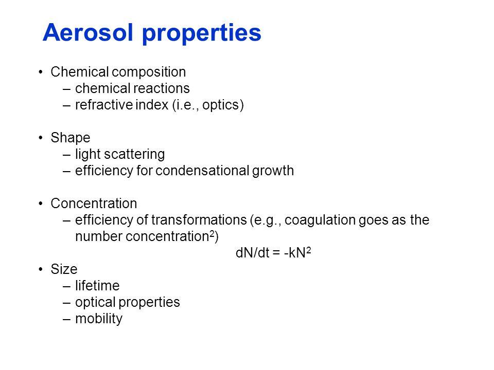 WORLDWIDE MEASUREMENTS OF FINE AEROSOL COMPOSITION