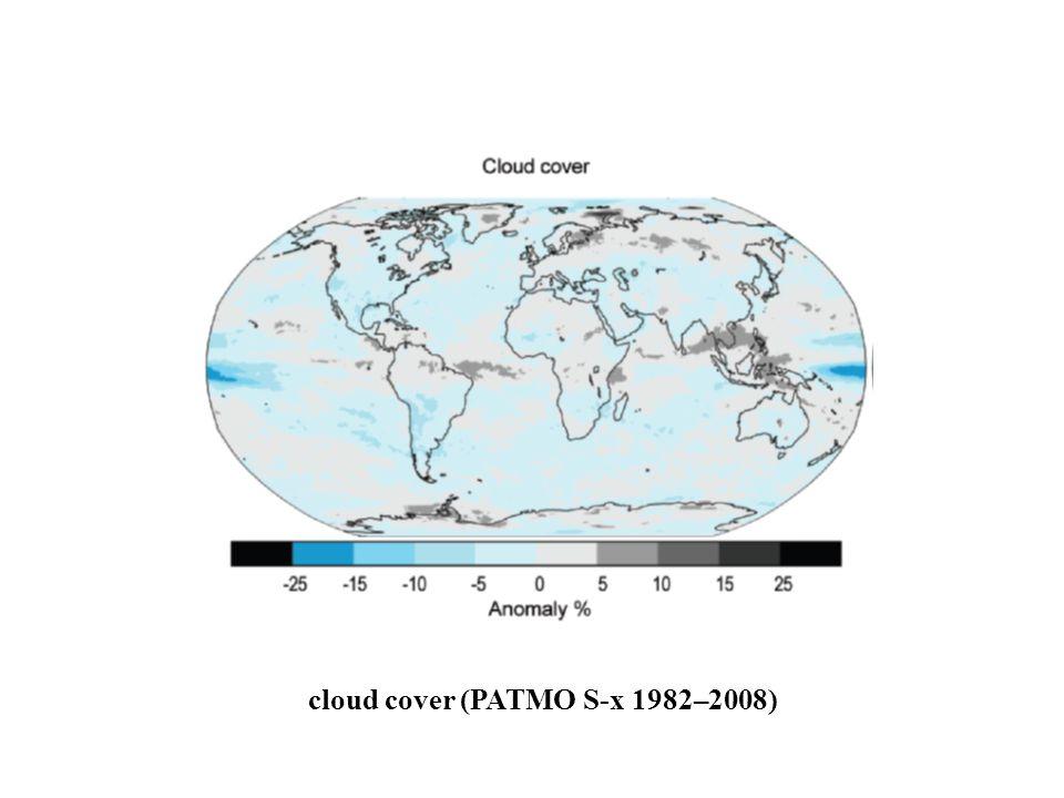 cloud cover (PATMO S-x 1982–2008)