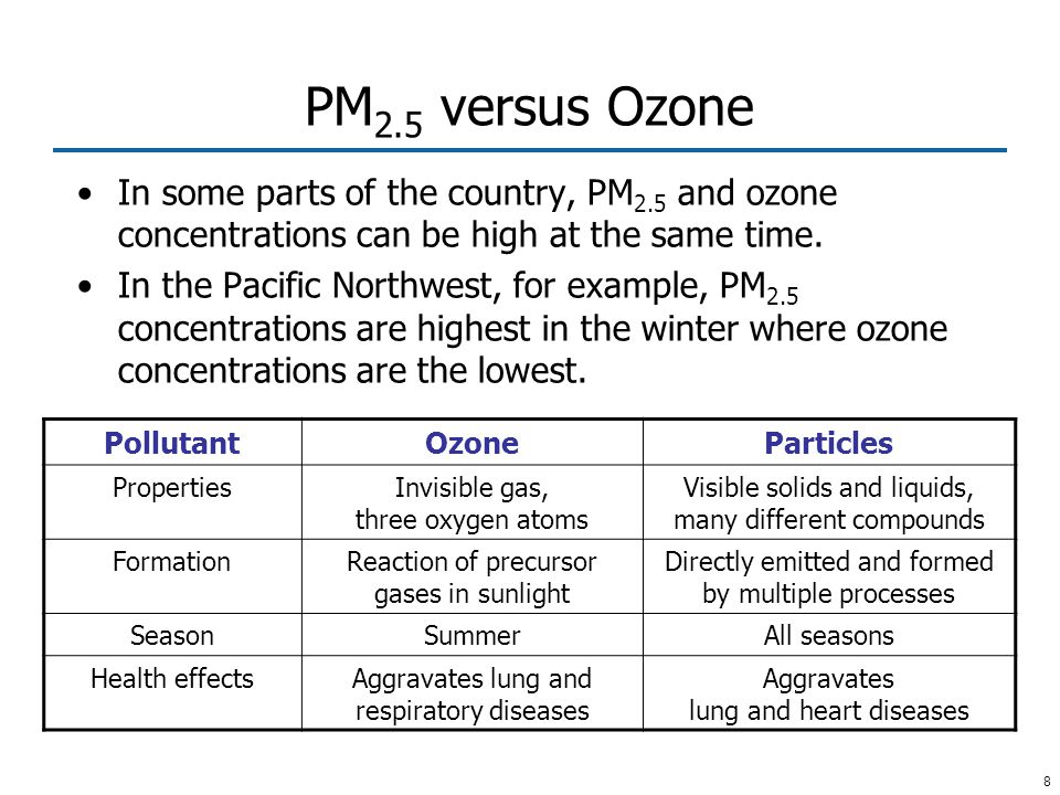8 PM 2.5 versus Ozone In some parts of the country, PM 2.5 and ozone concentrations can be high at the same time.