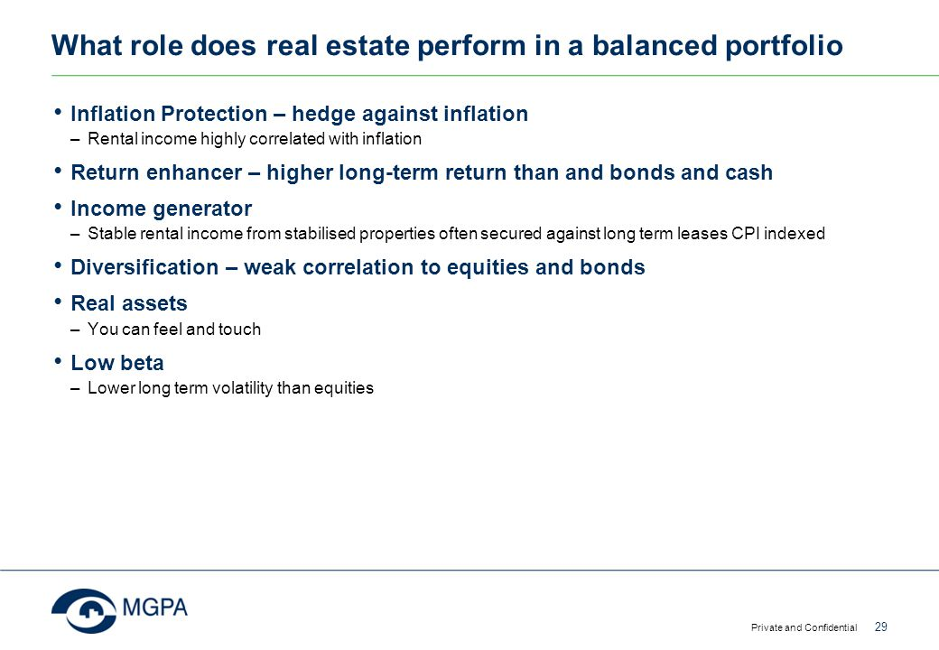 What role does real estate perform in a balanced portfolio Inflation Protection – hedge against inflation –Rental income highly correlated with inflat