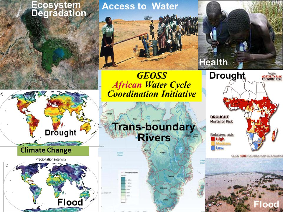 Ecosystem Degradation Health Access to Water Trans-boundary Rivers Drought Flood Drought Climate Change Flood GEOSS African Water Cycle Coordination Initiative